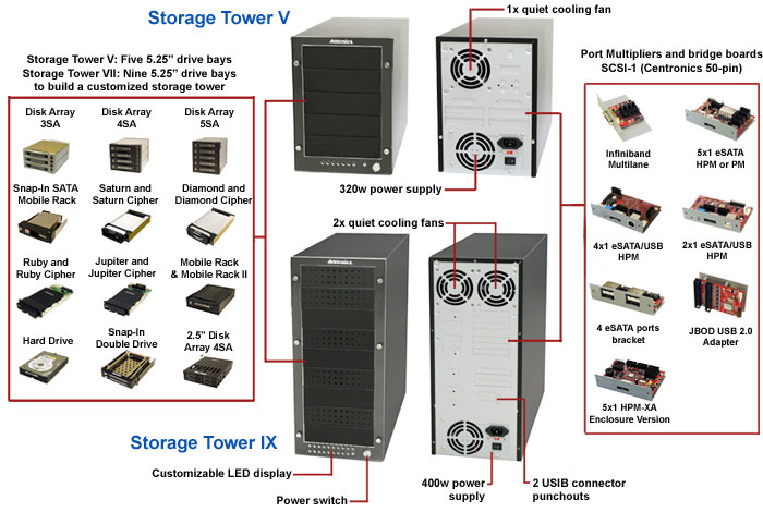 Addonics Storage Tower Series